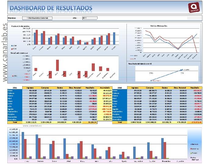 Cómo analizar cualquier informe Excel con a3ERP Excel Services ...